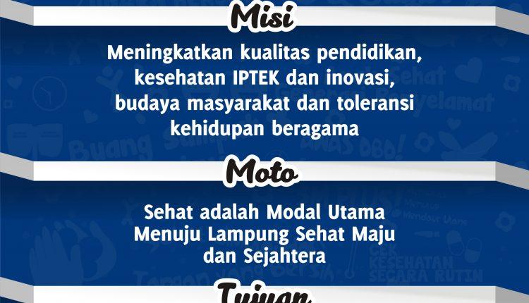 Visi & Misi Dinas Kesehatan Provinsi Lampung