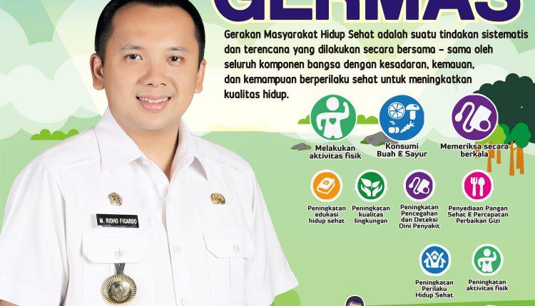 SK Forum Komunikasi (FORKOM) GERMAS Tk. Provinsi Lampung