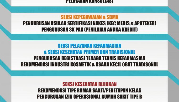 Jumlah Layanan Dinas Kesejatan Provinsi Lampung