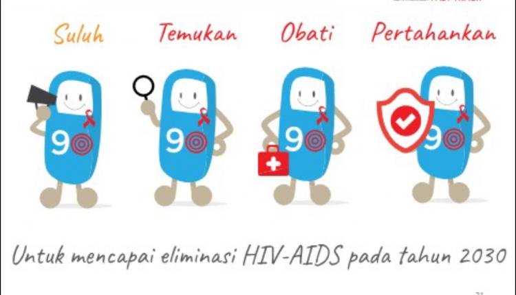 Hari AIDS Sedunia, Momen STOP Penularan HIV: Saya Berani, Saya Sehat!
