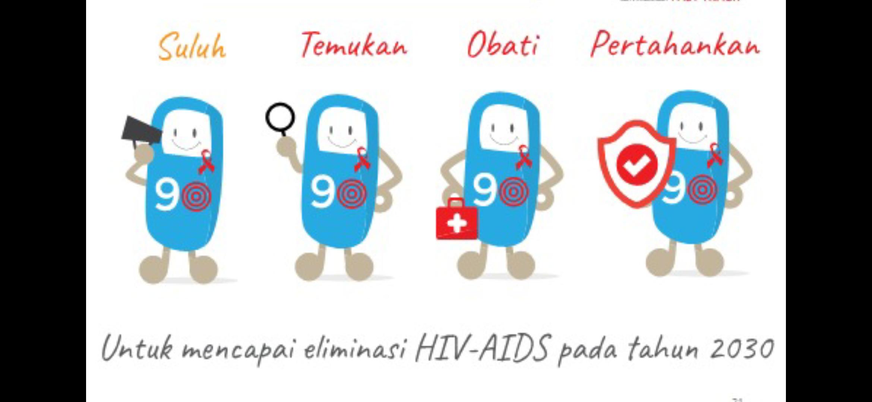 Bahan Hari Aids Sedunia Materi Seminar Hari Aids Sedunia 2018 Dinas Kesehatan Provinsi Lampung
