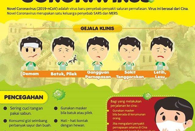 Waspada terhadap Virus Corona. Senantiasa ber Perilaku Hidup Bersih dan Sehat (PHBS)