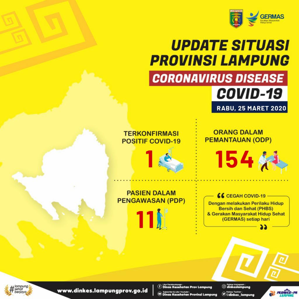 Infografis covid-19 lampung 25 Maret 2020