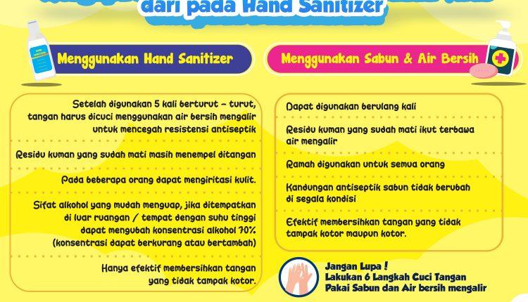 Infografis : Cuci Tangan Pakai Sabun vs Hand Sanitizer