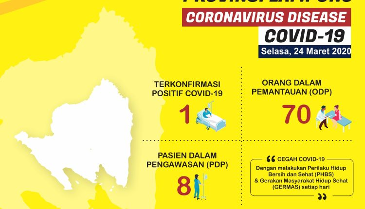 infografis UPDATE KASUS COVID19 LAMPUNG 24 MARET 2020